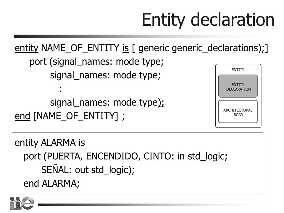 Entity declarationentity NAME_OF_ENTITY is [ generic generic_declarations);] port (signal_names: mode type;